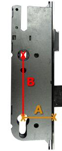 How to Identify a uPVC Door Lock diagram