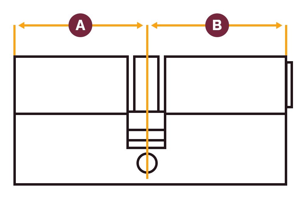 How to Measure a Euro Cylinder diagram