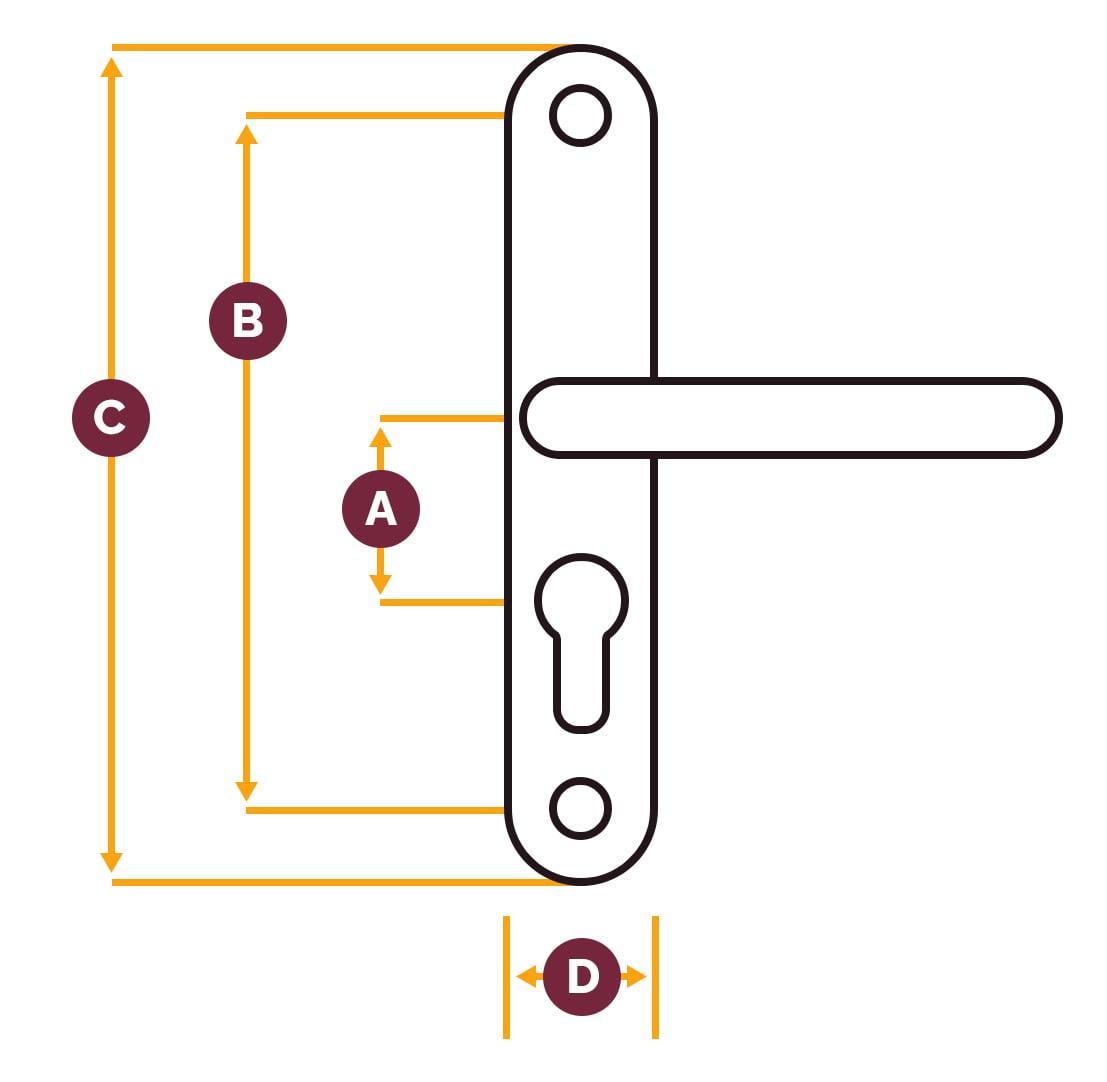 How to Identify uPVC Door Handles diagram