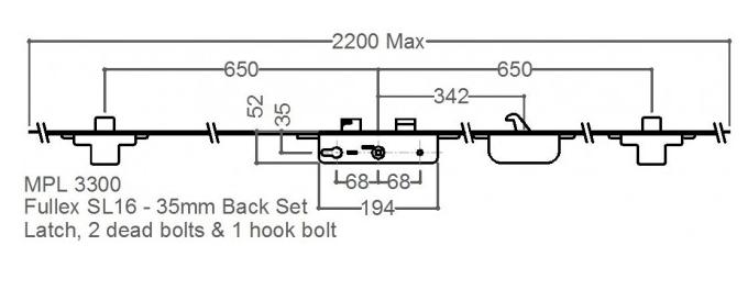 Fullex SL16 3Deadbolt 1Hook 35x68